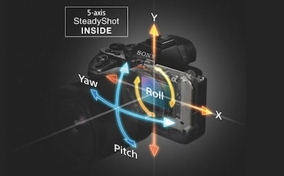 5-axis optical image stabilisation
